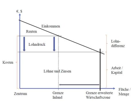 Erweiterte-R-Wirtschaftszone
